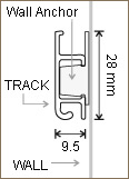 Slimline Wall Anchors - Explained